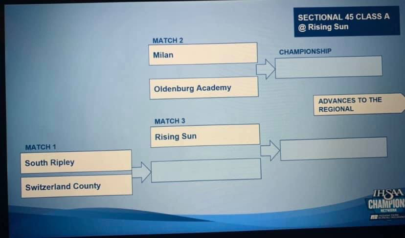Girls sectional